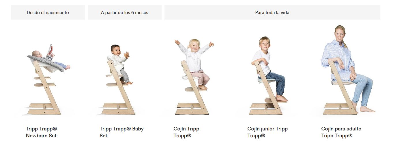 evolucion trona tripp trapp stokke